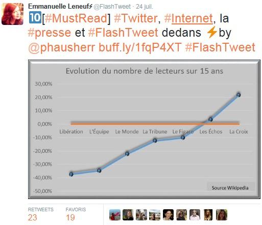 FlashTweet_Msg10