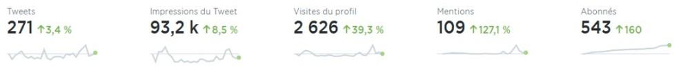 FlashTweet_Stats