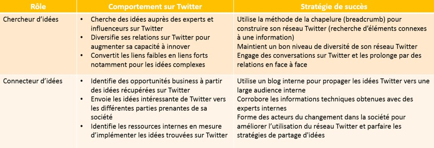 Innovation_Twitter