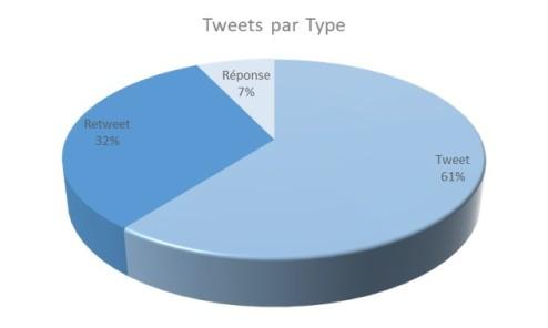 TypeTweet1601