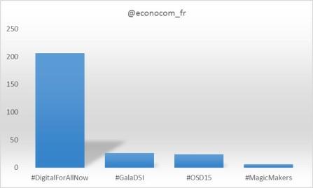 HashtagEconocom1602