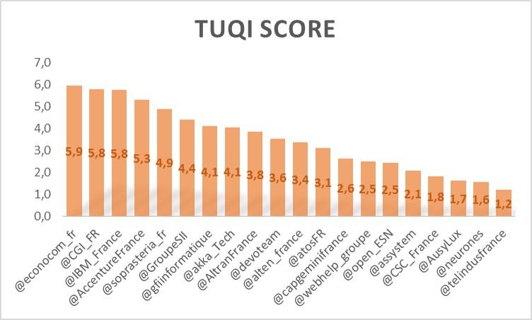 TUQIScore1602