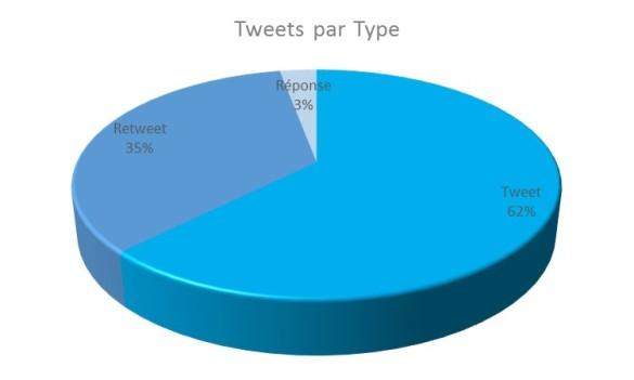 TypeTweet1602