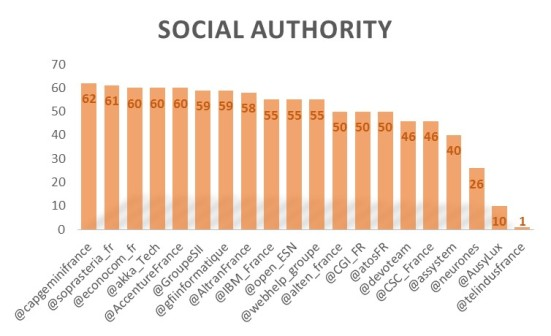 SocialAuthority1603
