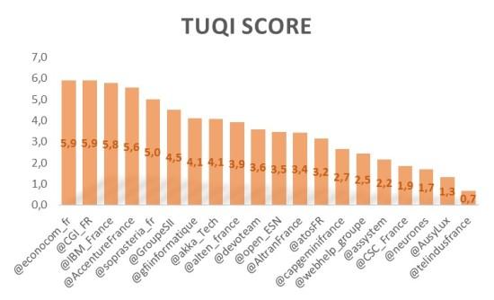 TUQIScore1603