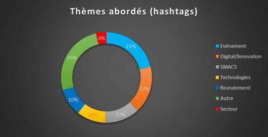 IAT_ESN_Themes_1604