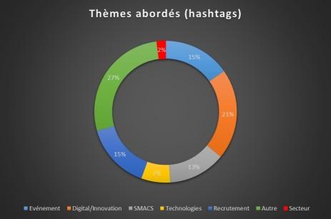 IAT_ESN_Themes_1605