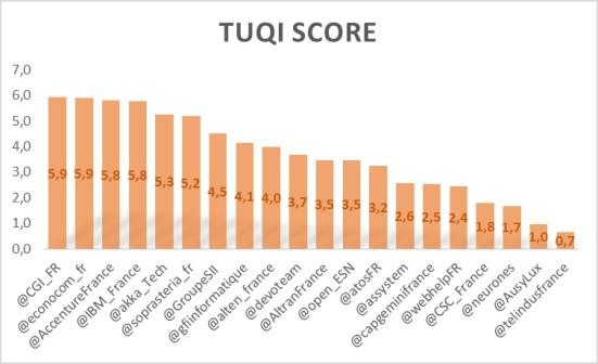 TUQIScore1604