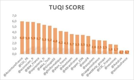 TUQIScore1605