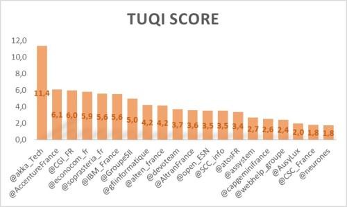 TUQIScore1606
