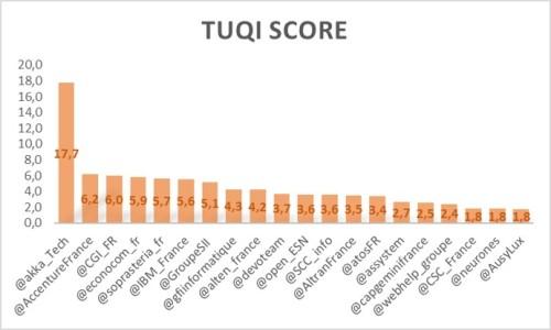 TUQIScore1607