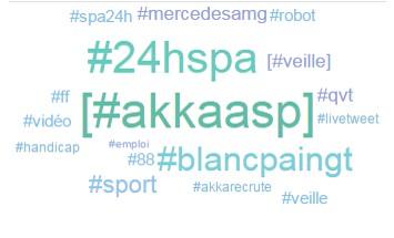 HashtagAkka1608