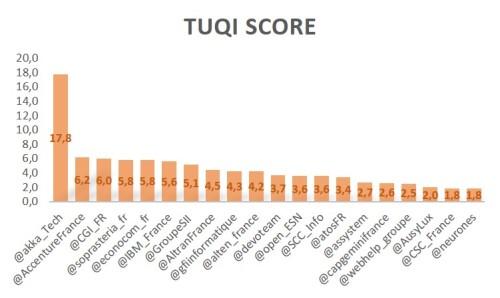 TUQIScore1608