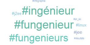 hashtagsii1609