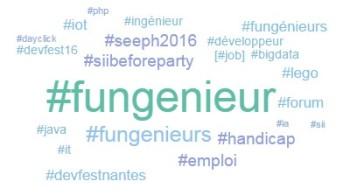 hashtagsii1611