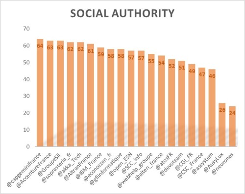 socialauthority1611