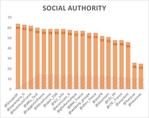 socialauthority1612