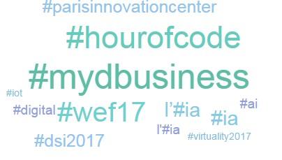 hashtagaccenture1701
