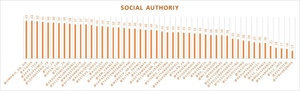 socialauthority1701