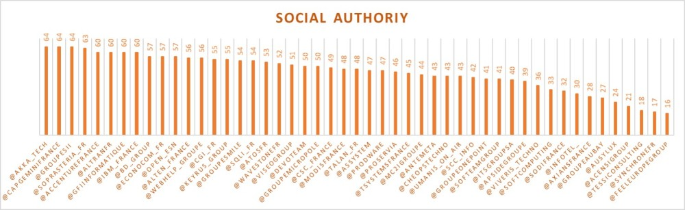 socialauthority1702