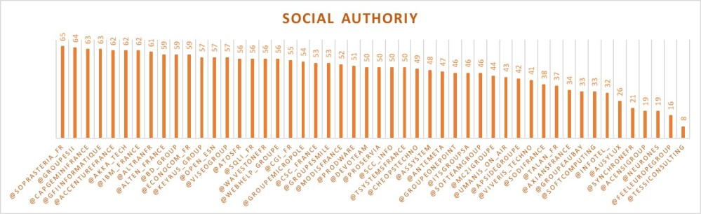 SocialAuthority1703
