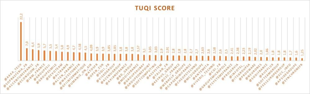 TUQIScore1703