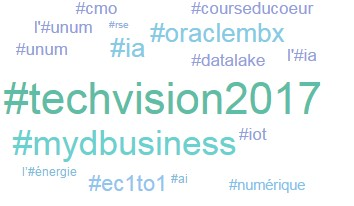 HashtagAccenture1704