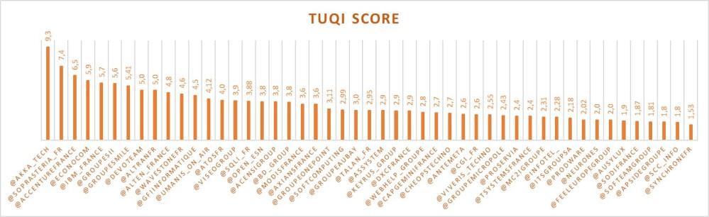 TUQIScore1704