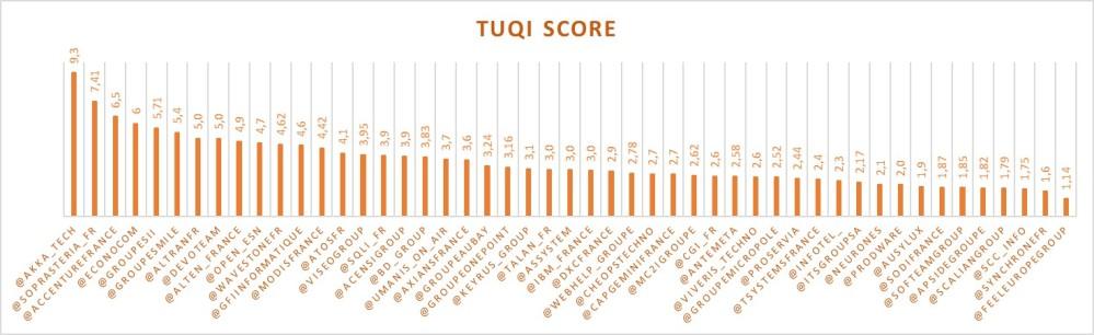 TUQIScore1705