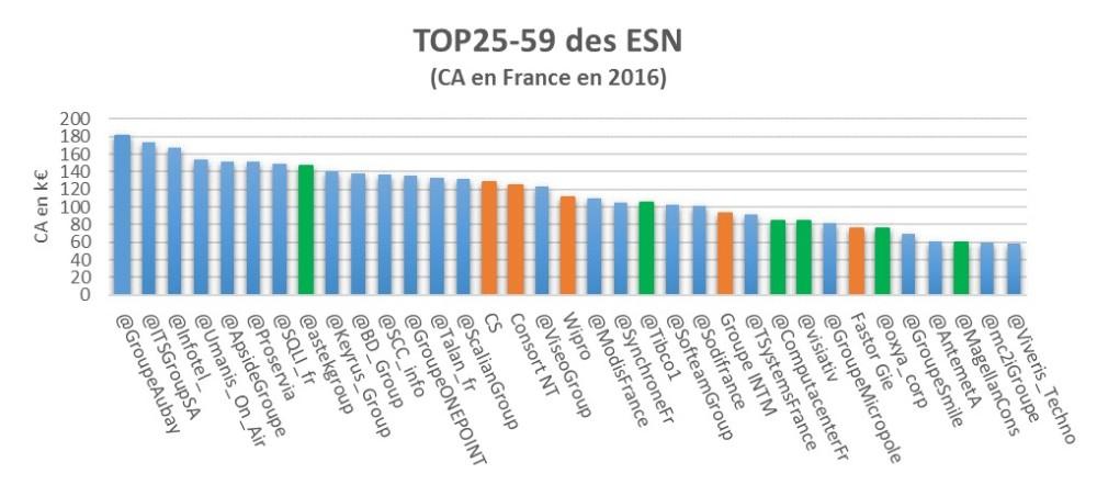 TOP25-59ESN_2016