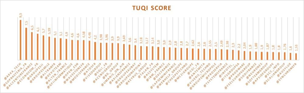 TUQIScore1706