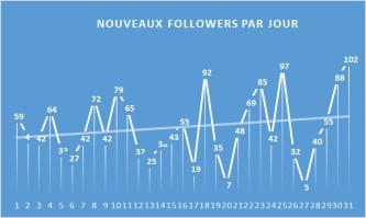 NewFollowers1708