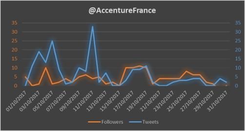 Accenture_1710