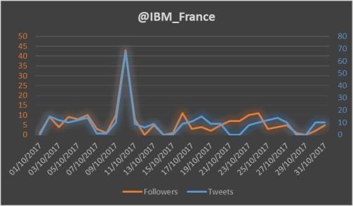 IBM_1710