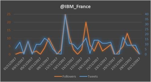 IBM_1711