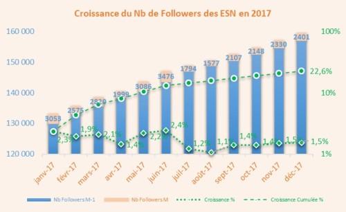 Croissance_1712