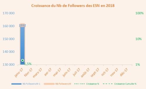 Croissance_1801