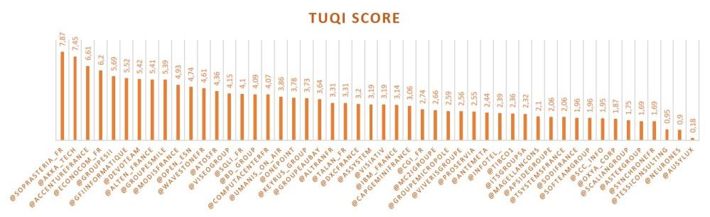 TUQI_Score_1803